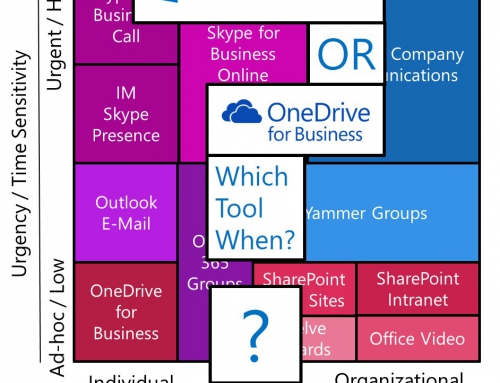 What Are The Reasons For Using SharePoint Instead Of OneDrive for Business?