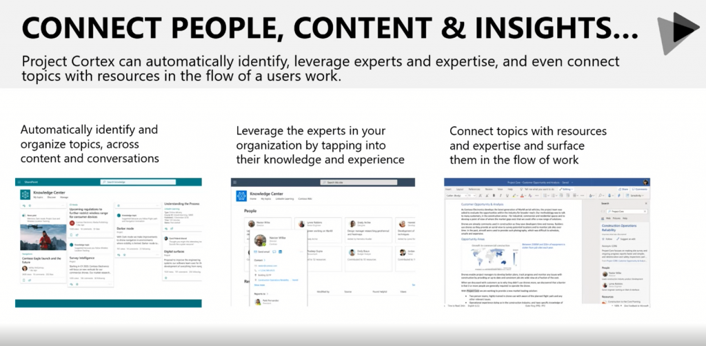 Slide from Microsoft Content Service Partner 2toLead's presentation with partner LiveTiles on Project Cortex