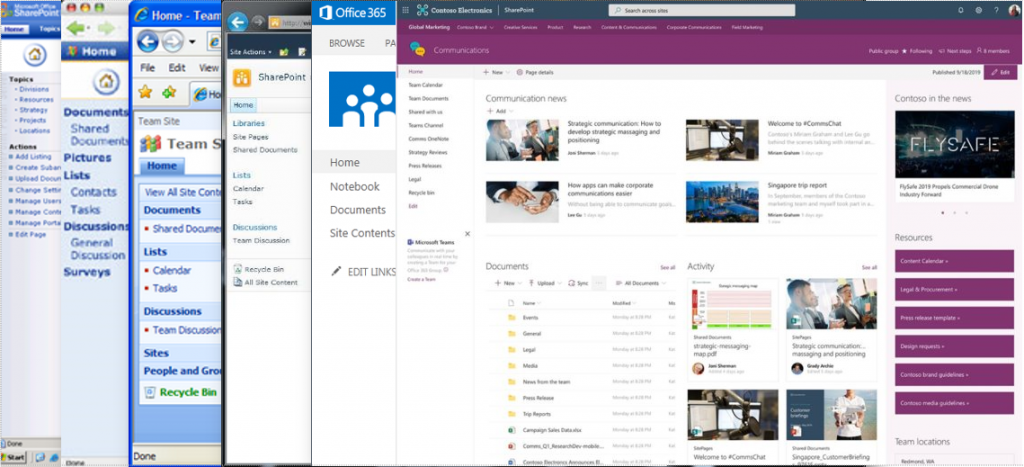Generations of innovation with SharePoint captured in screens