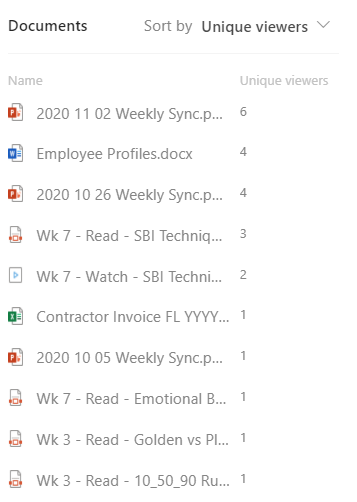 unique views for documents in SharePoint