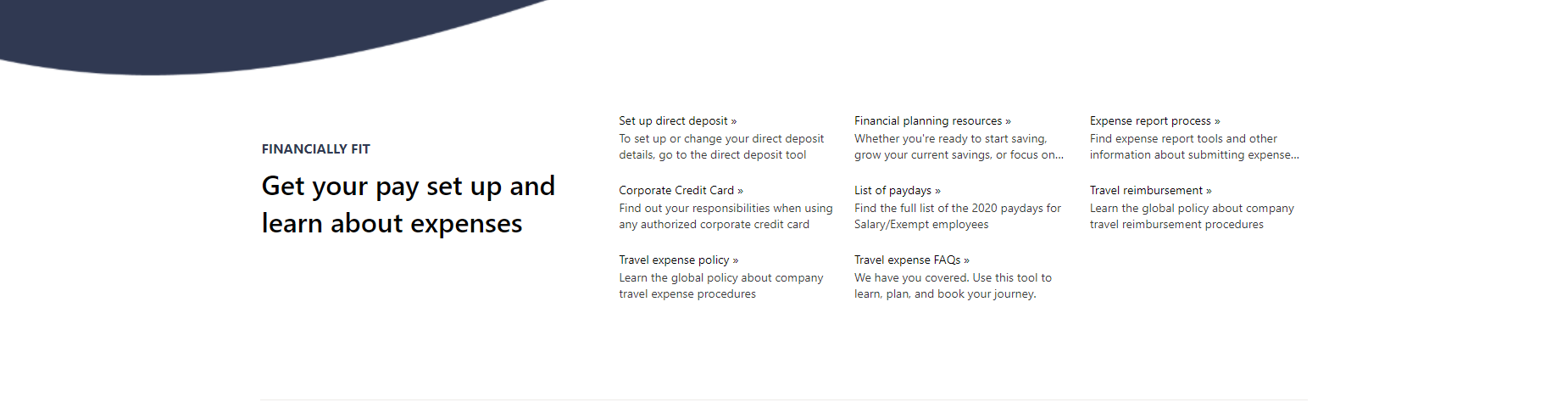 Employee Onboarding Site Layout Example 4