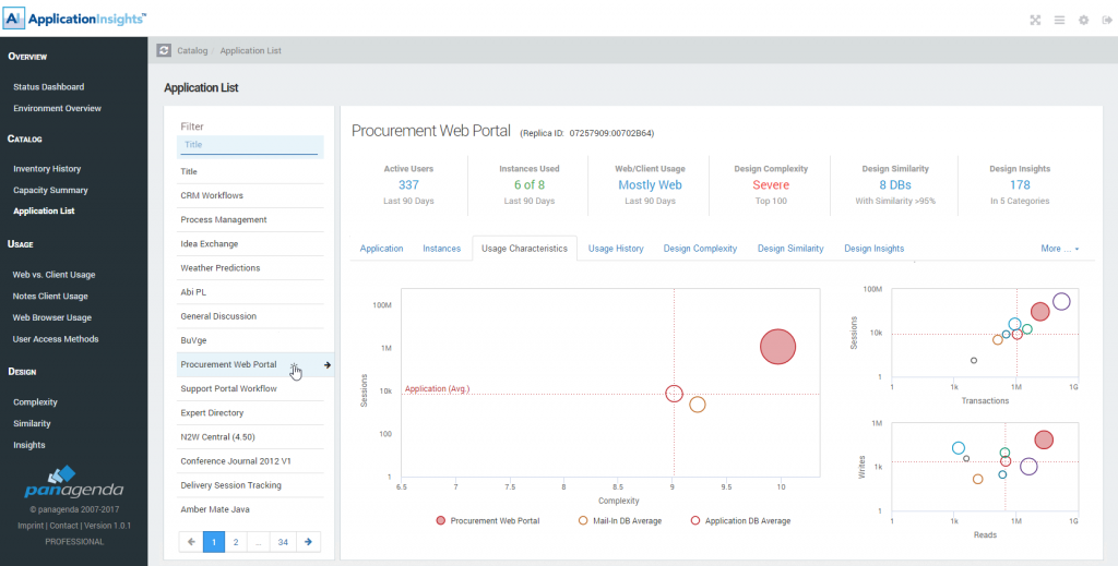 panagenda application insights