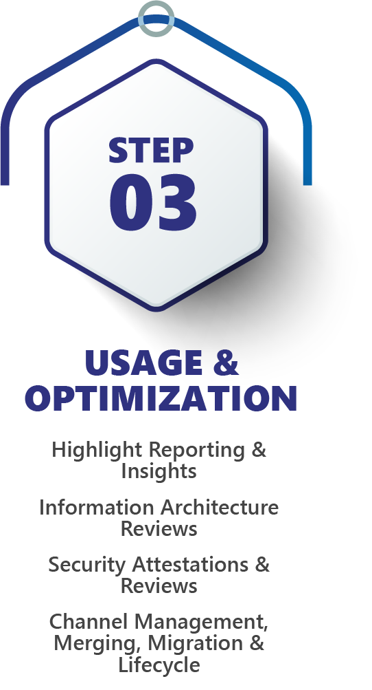 Microsoft Teams Lifecycle Management  - Usage and Optimization Stage